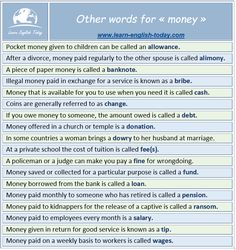 Other words for Money