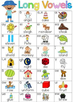 Long Vowel Chart LONG VOWEL CHART including ALL long vowels for easy reference during reading groups, and whole group instruction with the super-sized version anchor chart. Phonics Chart, Phonics Rules, Phonics Lessons, Phonics Worksheets, Phonics Activities, Preschool Phonics, Phonics Reading, Kindergarten Reading, Teaching Reading