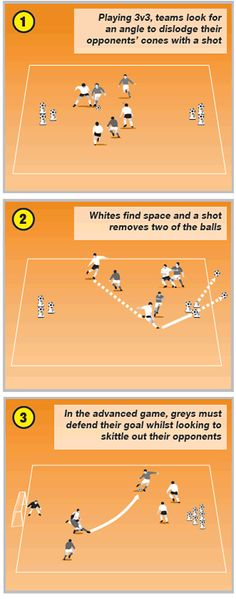 Soccer coaching game for accurate shooting Football Coaching Drills, Soccer Drills, Soccer Tips, Soccer Games, Soccer Stuff, Youth Football, Youth Soccer, Soccer Ball, Soccer Workouts