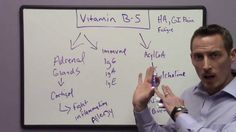Dr. Osborne Breaks down Vitamin B5 and it's role in adrenal function and immune strength.   #GlutenFreeWarrior #FunctionalMedicine