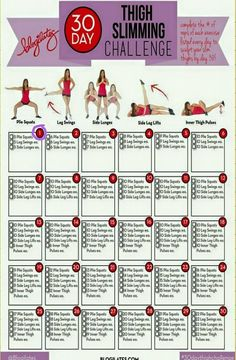 Thigh Slimming 30 day challenge
