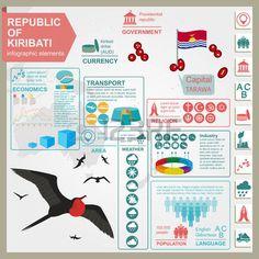 Kiribati infographics statistical data sights vector image on VectorStock