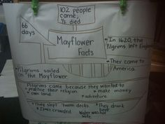 Pilgrim facts, although I am not quite sure they are all factual. Like the graphic idea.