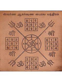 Shri Yantra, Online Greeting Cards, Vintage World Maps, Copper, Brass