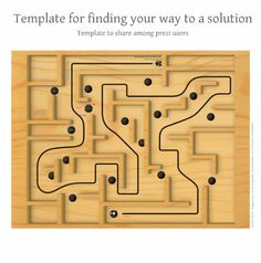 A clever #prezi template for problem solving from Jacco vanderKooij