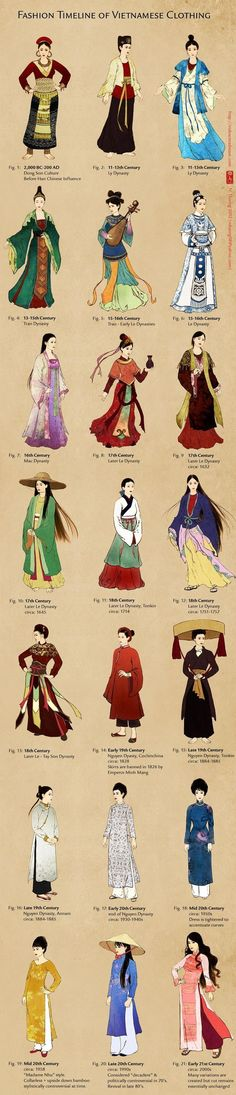 vintage ethnic fashion ancient South Asian styles through history - China, Japan, Vietnam