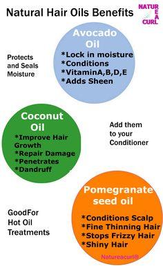 www.Naturealcurl.com                     Natural Hair Oils  ✂ Naturealcurl ♥ Benefits