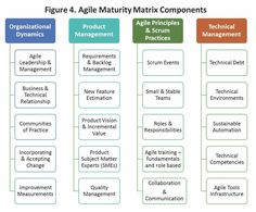 The Continuous Delivery Maturity Model Including Configuration