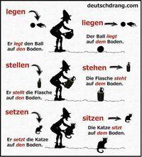 Deutsch - Grammatik - Dativ - Akkusativ