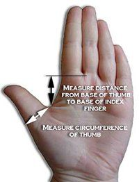 How to measure for fingerless gloves to crochet or knit