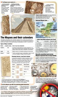 Mayan 2012 doomsday prediction rebutted by NASA - San Jose Mercury News