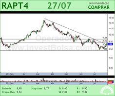RANDON PART - RAPT4 - 27/07/2012 #RAPT4 #analises #bovespa