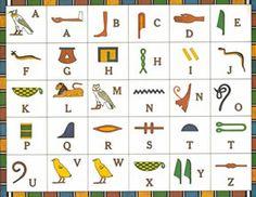 hierogliefen alfabet