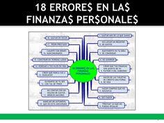 consejo para las finanzas personales