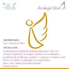 Resultado de imagen para arcangel jeremiel oracion