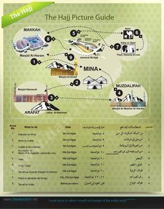 Islam Freedom® offers a fantastic range of Hajj packages and Umrah packages… Islam Hadith, Islam Muslim, Allah Islam, Islam Quran, Islamic Images, Islamic Quotes, Umrah Guide, Pilgrimage To Mecca, Pillars Of Islam