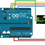 This post aims to be a complete guide for nRF24L01 - 2.