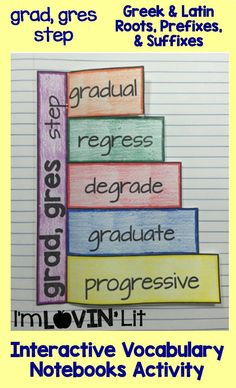 Grad, Gres - Step; Greek and Latin Roots, Prefixes and Suffixes Foldables; Greek and Latin Roots Interactive Notebook Activity by Lovin' Lit