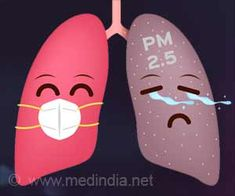 Air Pollution Exposure can Accelerate Lung Disease as Much as a Pack a Day of Cigarettes Air Pollution In India, Acute Coronary Syndrome, Black Panther Art, Heart And Lungs, World Population, Environmental Health, National Institutes Of Health, Physical Activities, Lunges