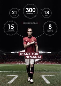 Thank you for eight glorious years. We're going to miss you. There's only one Vidic - captain fantastic Manchester Unaited, Manchester United Wallpaper, Manchester United Legends, Manchester United Players, Football Ads, Free Football, Best Football Team, Football Fight, Football Boots