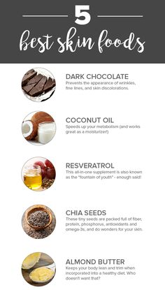 dark chocolate actually good for your skin? No only are these natural foods good for your diet, they also have amazing benefits for your skin.No only are these natural foods good for your diet, they also have amazing benefits for your skin. Foods For Healthy Skin, Healthy Eating, Healthy Recipes, Best Foods For Skin, Healthy Life, Lemon Benefits, Coconut Health Benefits, Tomato Nutrition, Skin Nutrition