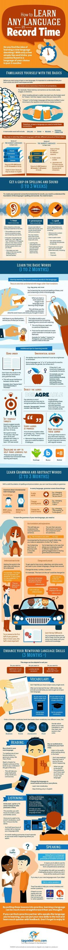 Learn a Language Fast #learnfrenchfast #frenchlanguage #EducationalInfographics