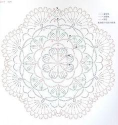 Crochet Little Doilies + Diagrams
