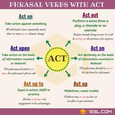 Phrasal Verbs with ACT! Learn act on meaning, act out meaning, act up meaning, act upon meaning with examples and ESL printable worksheets. List of commonly used ACT phrasal verbs in English. English Sentences, English Vocabulary Words, Learn English Words, English Phrases, English Idioms, Teaching English Grammar, English Language Learning, English Writing Skills, English Tips