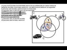 Probabilidad y Teoría de Conjuntos 9- Conjuntos y técnicas de conteo