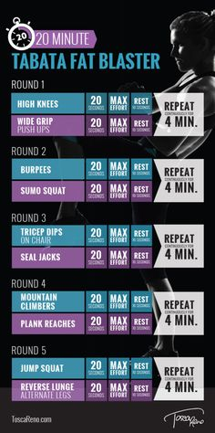 20 Minute Tabata Fat Blaster Workout