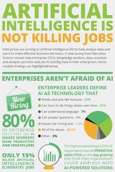 Infographic: How artificial intelligence will reinvent the workplace