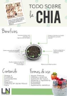 Todo sobre la chia / Beneficios de la chia / Chia Benefits