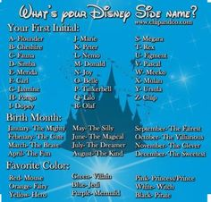 Tinkerbell the Magical Fairy! It is kind of scary how that worked out. ~Piperdog