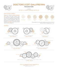 Learn Gallifreyan -- punctuation guide | fan-made linear style inspired by the Doctor's cot
