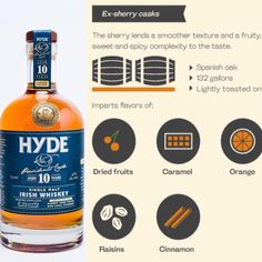 SHERRY CASK FINISH: The effect of finishing in vintage Ex Oloroso sherry casks: #hydewhiskey