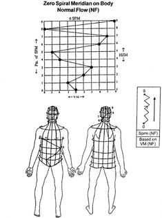 Acupressure Research, Training and Treatment Sansthan