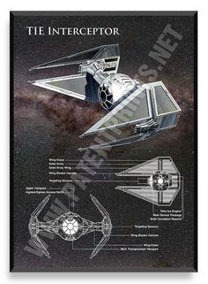 TIE Interceptor, Star Wars Poster