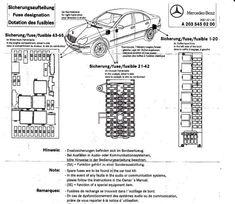 Christie Pacific Case History W203 Fuse Box Diagram And Location Mercedes E Class W210 E320 1999 Fuse Box Diagr Fuse Box Mercedes Benz Forum Mercedes E Class