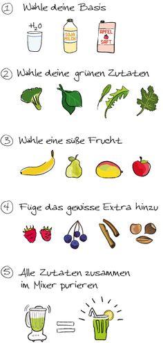 Lebepur I Grüne Smoothies und Trinkmüslis zum Selbermachen