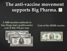 The cost of measles vs the cost of the vaccine. Source: http://pediatrics.aappublications.org/content/early/2010/03/22/peds.2009-1653.abstract
