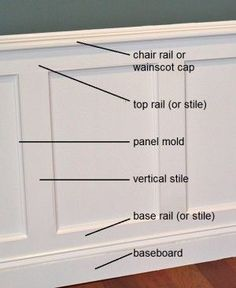 wainscoting installation plan  #wainscoting, AccentHaus.com                                                                                                                                                                                 More