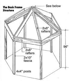 Build your own Backyard Gazebo - simplified and straightforward>>change roof design for growing and use rain drainage idea from Bermuda?