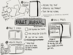 Another bullet journal tutorial