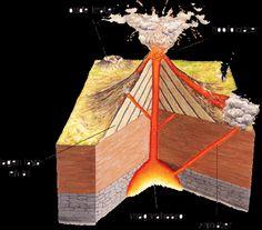 Oma gaat de ruimte in - Hoe ontstaan vulkanen? Proef: maak zelf een vulkaan