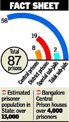 http://www.pathlegal.in/Sale-of-cigarettes,-beedis-to-be-phased-out-in-prison-cantee-legalnewscopied-132580
