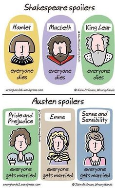 Shakespeare spoilers and Austen spoilers -- this would be great as part of an English classroom bulletin board display. More