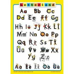 Class Alphabet Poster (Letterland S. Early Learning Activities, Kids Learning, Phonics Books, A Classroom, Booklet, Literacy, Alphabet, Preschool, Letters