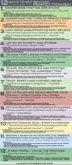 Are you a Perfectionist? Perfectionism is a form of fear that create anxiety. Use these 12 steps to move beyind Perfectionism & always remember the rule. Therapy Tools, Art Therapy, Leadership, Stress, Startup, Coping Skills, Life Skills, Emotional Intelligence, School Counseling