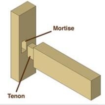 Mortise and Tenon Joint - (c) 2009 Chris Baylor licensed to About.com, Inc.