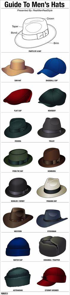 65 mejores imágenes de Sombreros  27f7ec29c6c